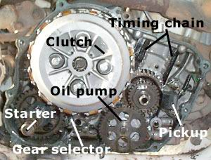 XR600 gear selector problems